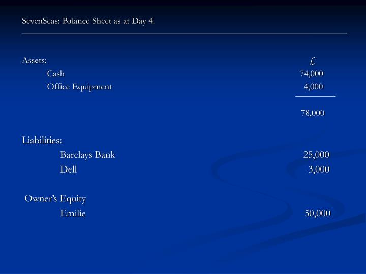 SevenSeas: Balance Sheet as at Day 4.
