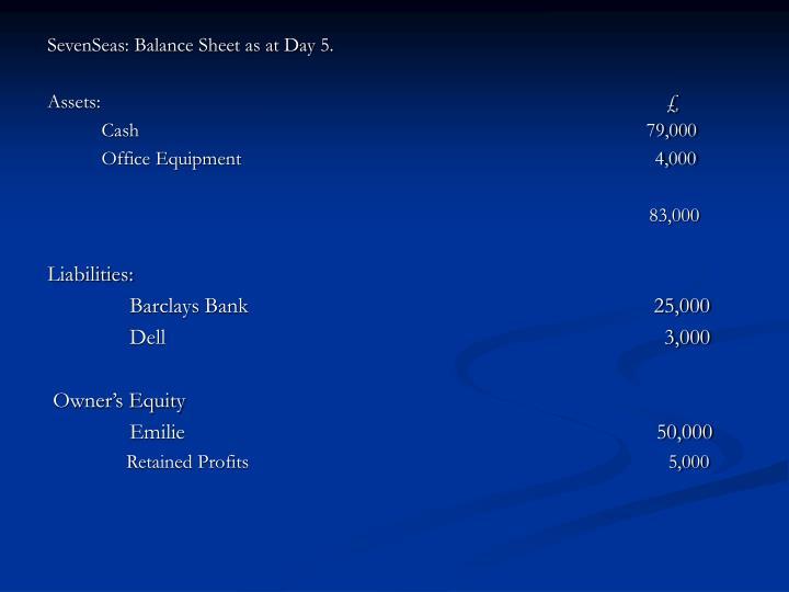 SevenSeas: Balance Sheet as at Day 5.
