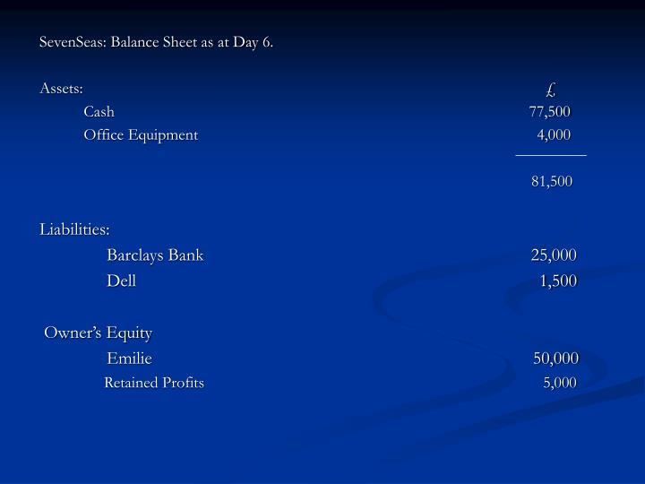 SevenSeas: Balance Sheet as at Day 6.