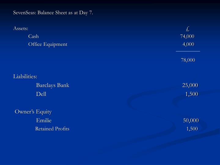 SevenSeas: Balance Sheet as at Day 7.