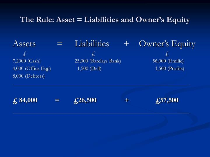 The Rule: Asset = Liabilities and Owner's Equity