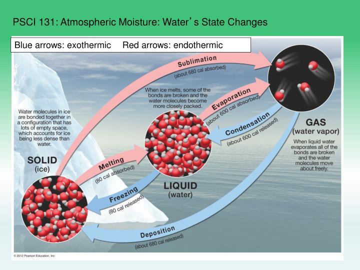 PSCI 131: Atmospheric Moisture: Water