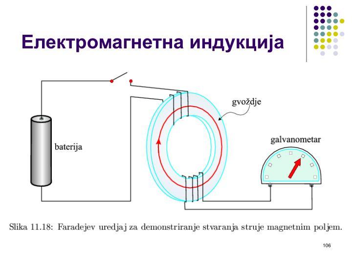 Електромагнетна индукција