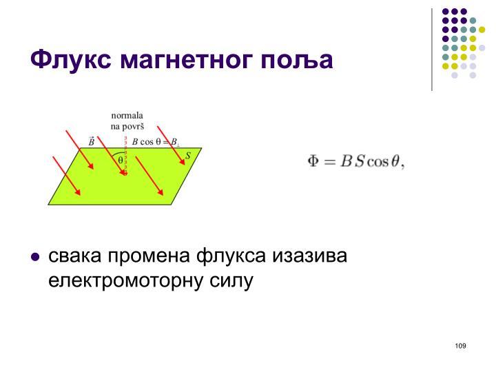Флукс магнетног поља