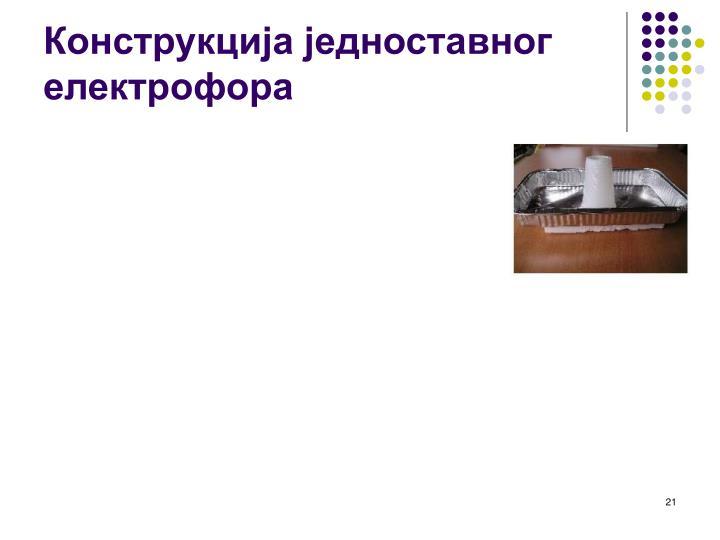 Конструкција једноставног електрофора