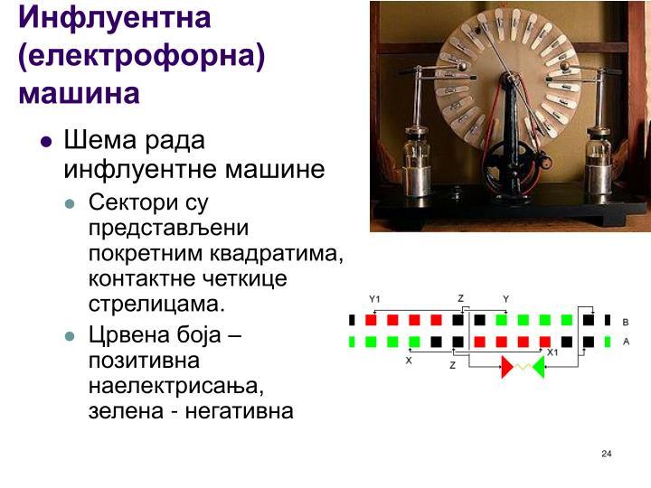Инфлуентна (електрофорна) машина