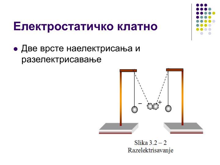 Електростатичко клатно
