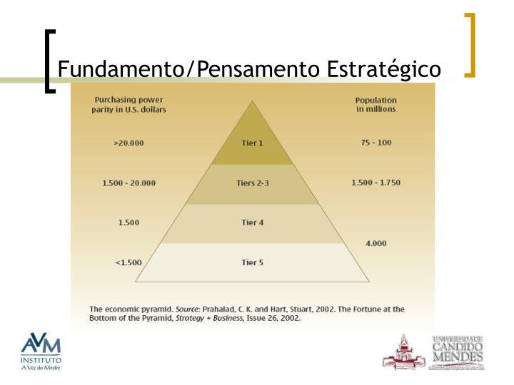 Fundamento/Pensamento Estratégico