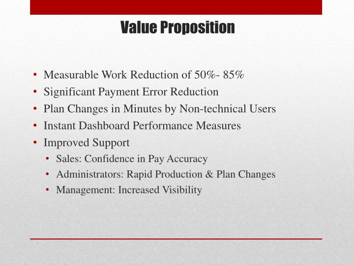 Measurable Work Reduction of 50%- 85%