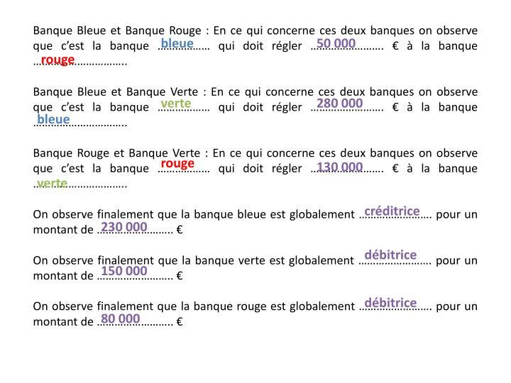 Banque Bleue et Banque Rouge: En ce qui concerne ces deux banques on observe que c'est la banque ……………… qui doit régler ……………………. € à la banque …………………………..