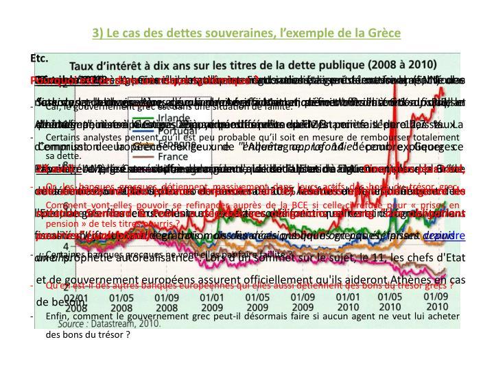 3) Le cas des dettes souveraines, l'exemple de la Grèce