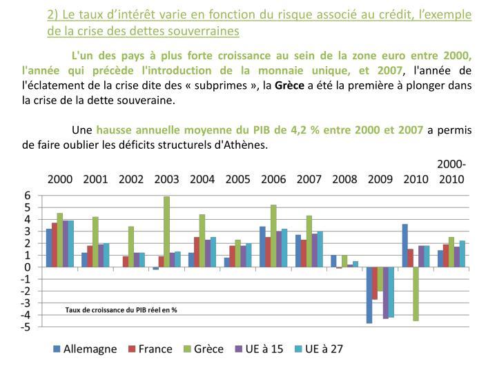 2) Le taux d'intérêt varie en fonction du risque associé au crédit, l'exemple de la crise des dettes