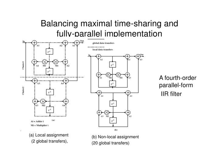 Balancing maximal time-sharing and
