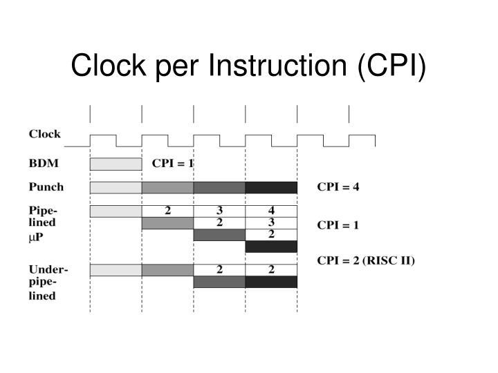 Clock per Instruction (CPI)