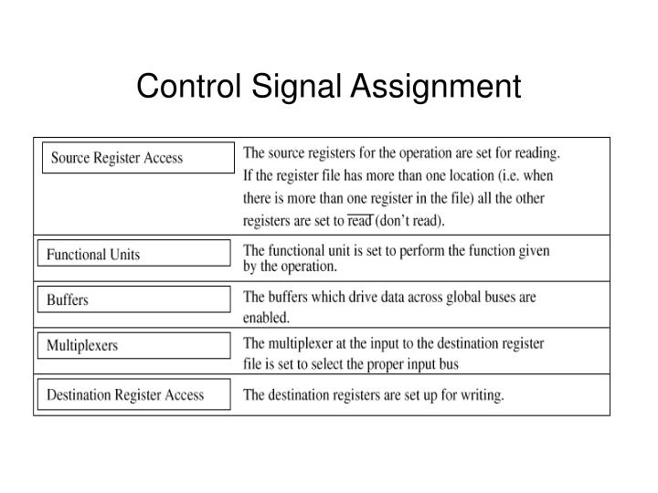 Control Signal Assignment