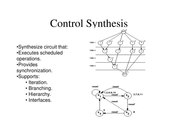 Control Synthesis