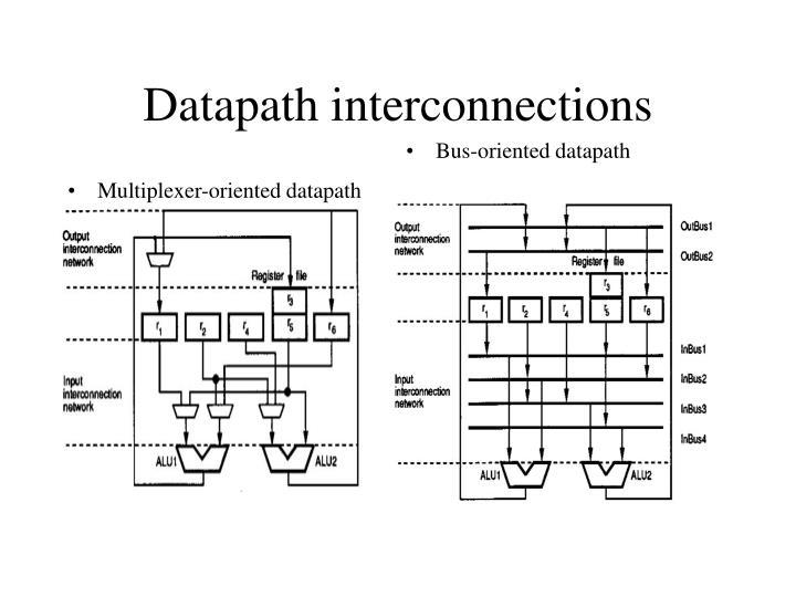 Multiplexer-oriented datapath