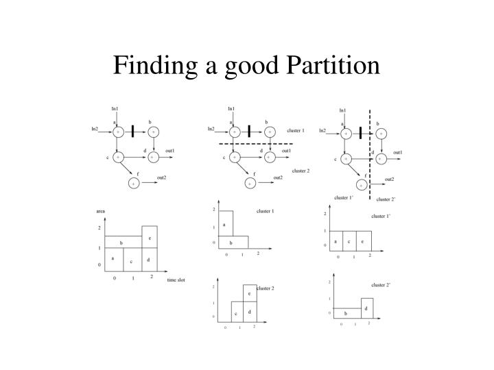 Finding a good Partition