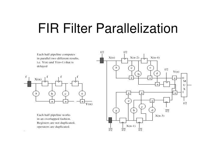 FIR Filter Parallelization