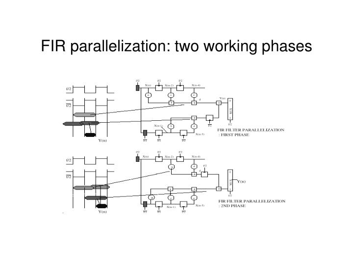 FIR parallelization: two working phases