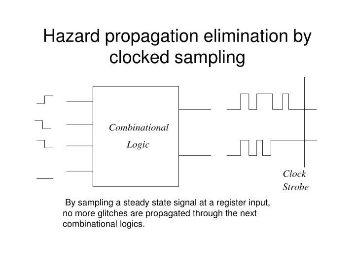 Hazard propagation elimination by clocked sampling