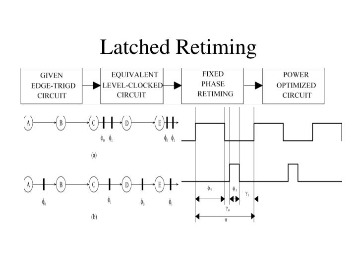 Latched Retiming
