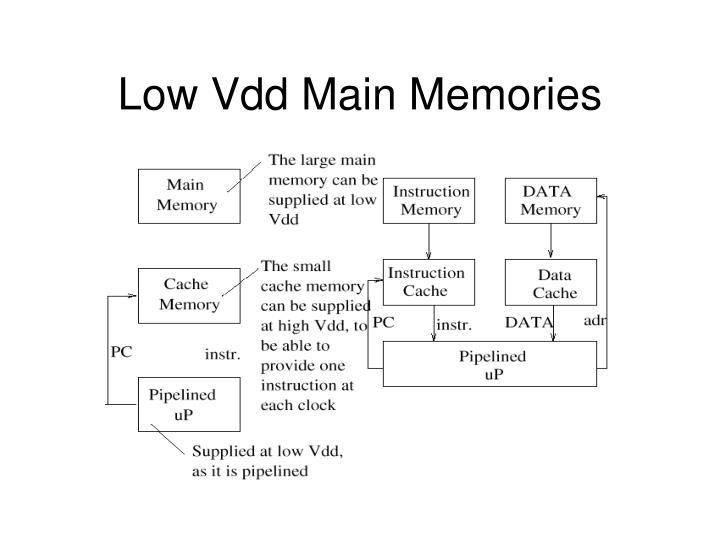 Low Vdd Main Memories