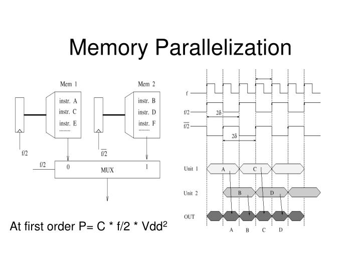 Memory Parallelization