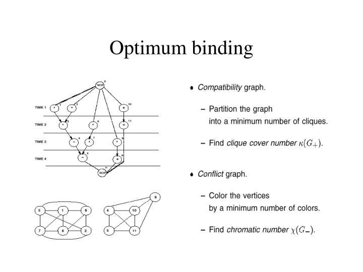 Optimum binding