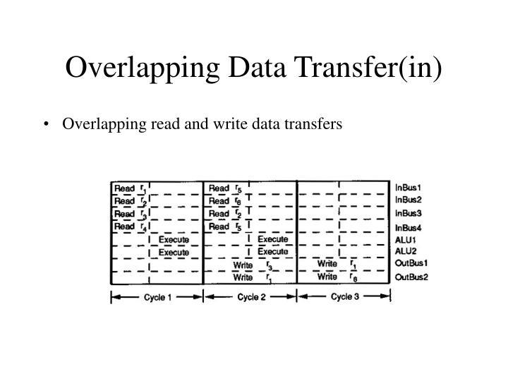 Overlapping Data Transfer(in)