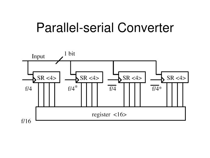 Parallel-serial Converter
