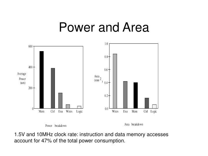 Power and Area
