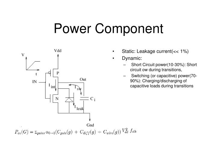 Static: Leakage current(<< 1%)