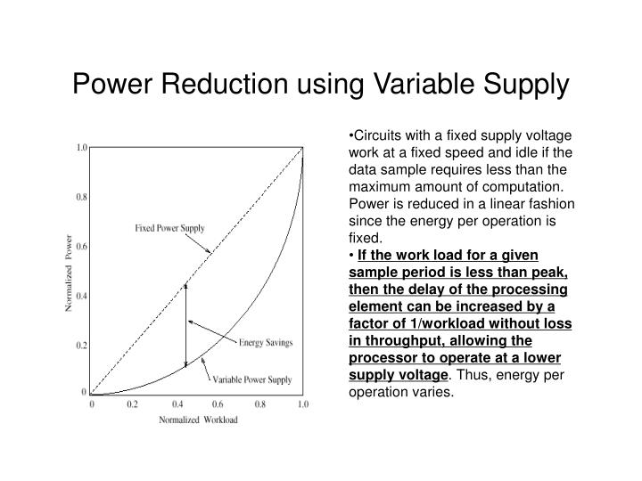 Power Reduction using Variable Supply