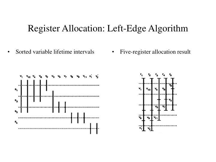 Sorted variable lifetime intervals