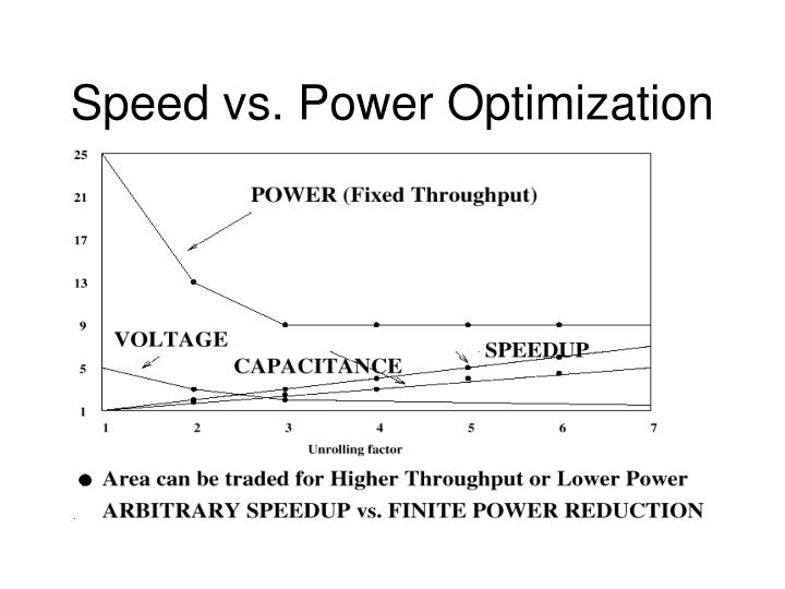 Speed vs. Power Optimization