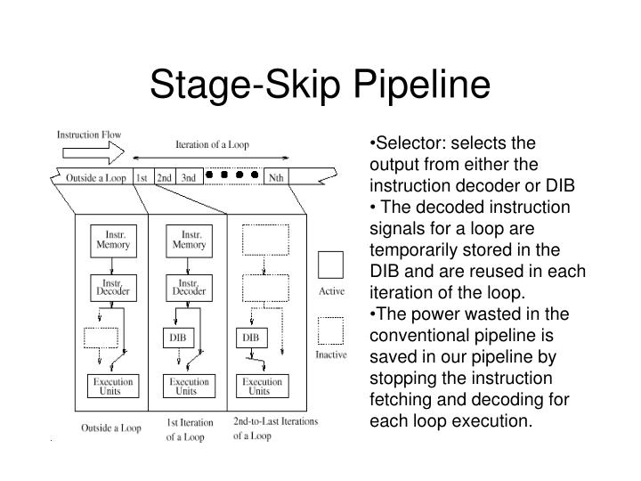 Stage-Skip Pipeline