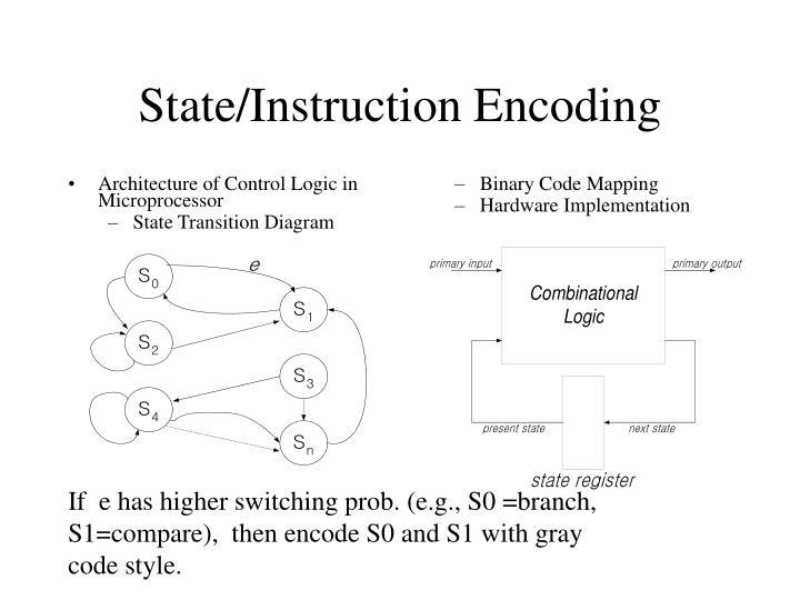 Architecture of Control Logic in Microprocessor