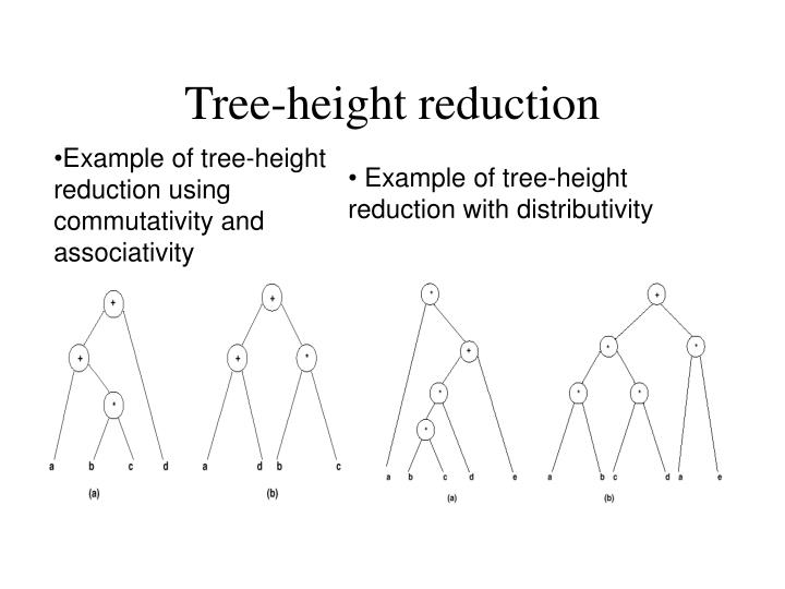 Tree-height reduction