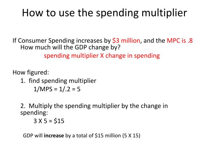 How to use the spending multiplier