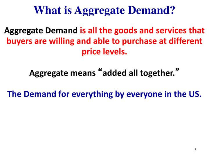 What is Aggregate Demand?