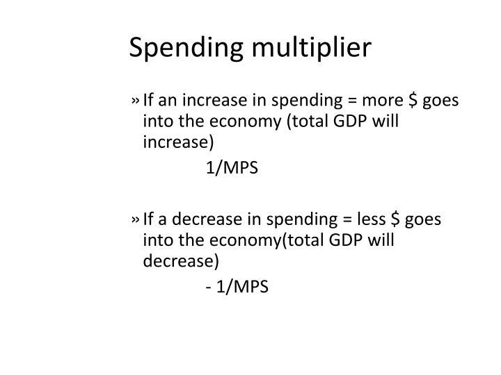 Spending multiplier