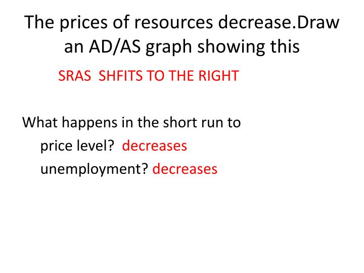 The prices of resources