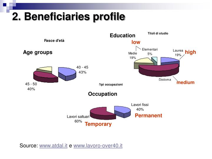 2. Beneficiaries profile