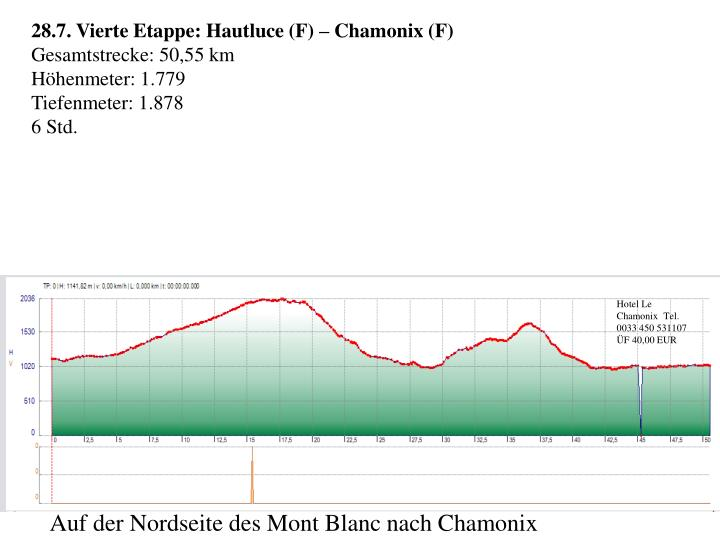 28.7. Vierte Etappe: Hautluce (F) – Chamonix (F)