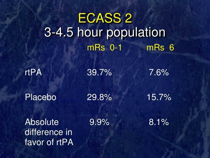 ECASS 2