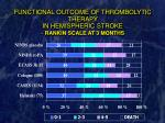 functional outcome of thrombolytic therapy in hemispheric stroke rankin scale at 3 months