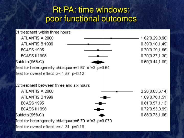 Rt-PA: time windows: