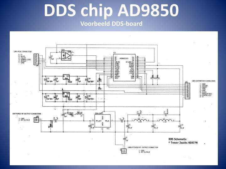 Voorbeeld DDS-board