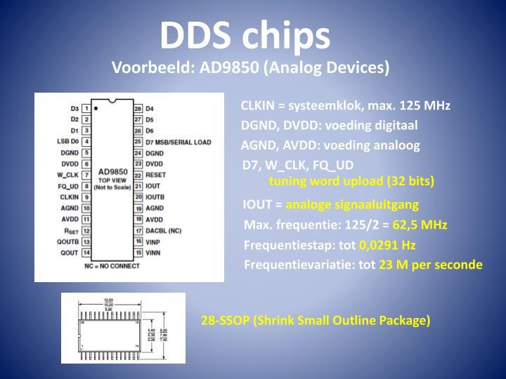 Voorbeeld: AD9850 (Analog Devices)